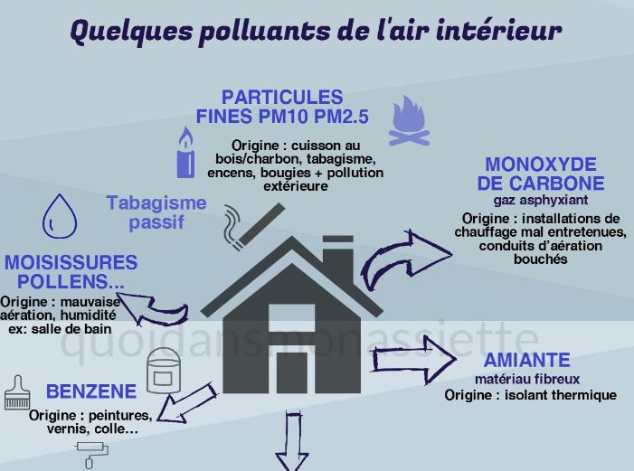 diagnostic-pollution-air-interieur-maison